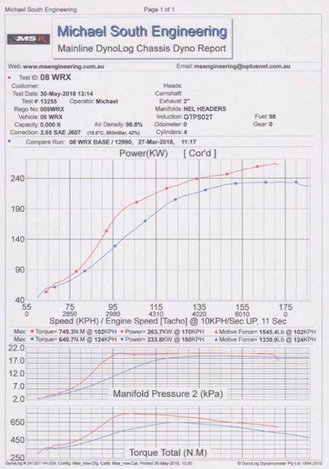 neil-gtps02t-new-dyno-small.jpg